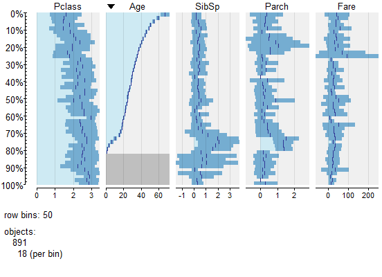 Kaggle's Titanic Toy Problem with Random Forest
